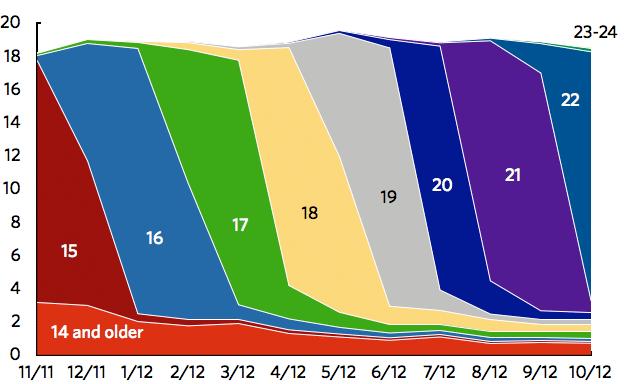 chrome_12_month
