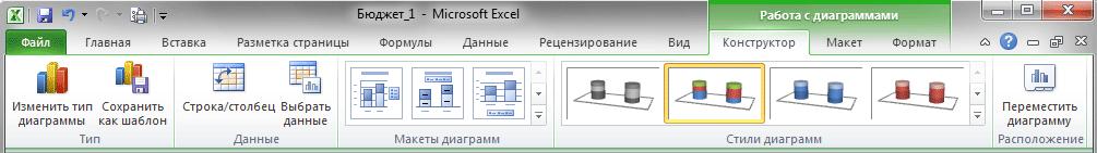 rabota_s_diagrammamy_excel_2010
