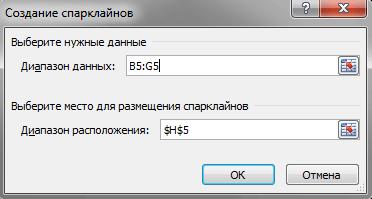 sozdanie_sparlinov_excel_2010