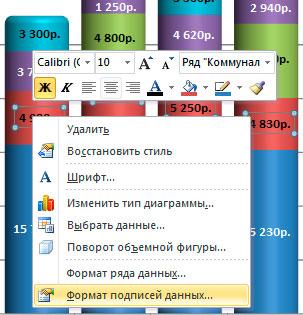 format_diagrammy_excel_2010