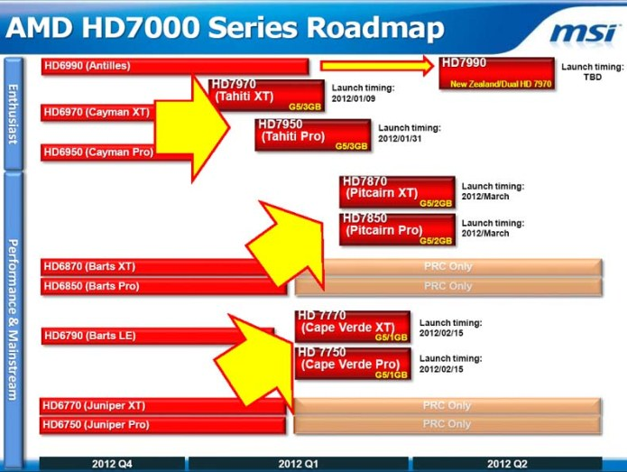 roadmap_amd_msi