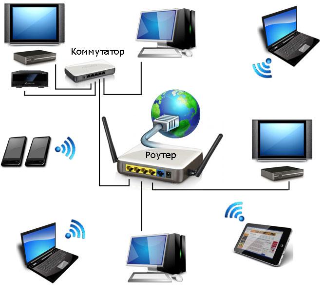 Скачать программу для локальной сети
