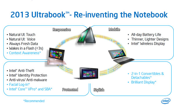 intel_re-inventing_notebook