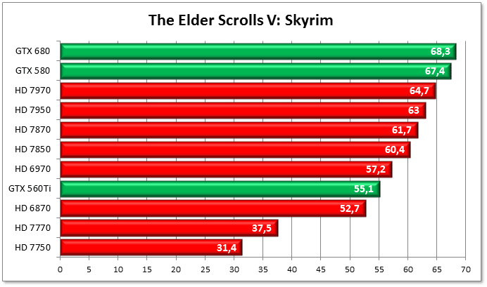 Test_The_Elder_Scrolls_V_Skyrim