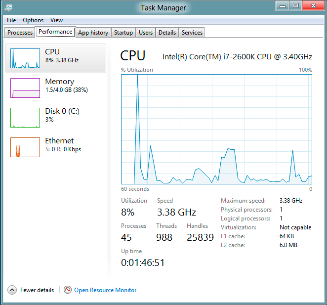 task_manager_windows8