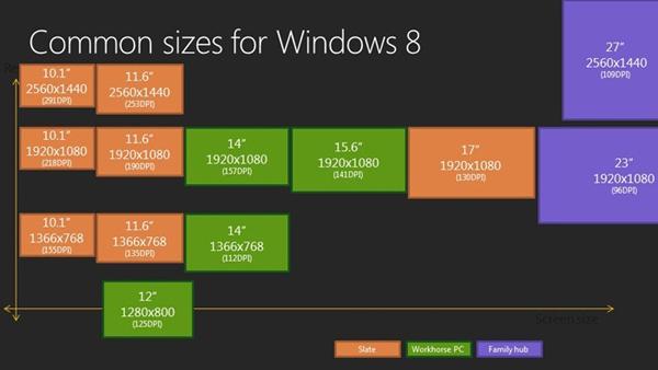 Разрешения_для_Windows_8