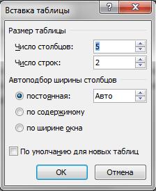 вставка_таблицы